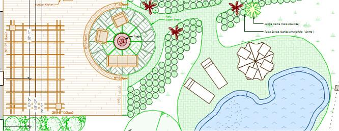 2D- und 3D-Pläne des Grundstücks erstellen